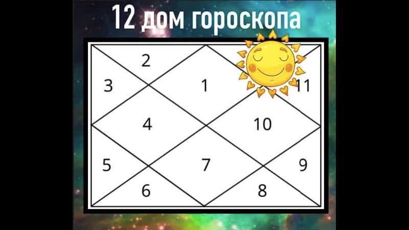 12 дом какая РАБОТА должна быть консультация астролога из астро практики школы Лидии Бойко