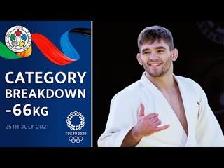 Category Breakdown -66 kg