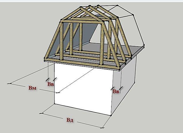 Ломаная крыша: стропильная система, расчет с размерами, изображение №11