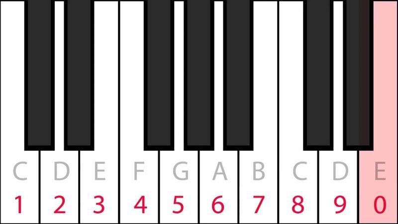 Играйте на пианино онлайн прямо на ю тубе на клавиатуре