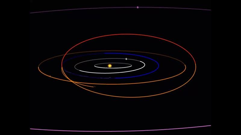Анимация пролета астероида 2020 VT4 около Земли