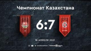 Аят 6:7 Кайрат | Плей-офф Чемпионата Казахстана 20/21| | Игра престолов
