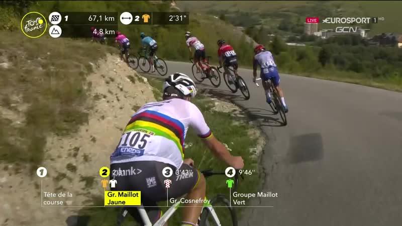 Тур де Франс 2020 Этап 17 Часть 2