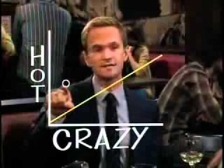 Barney Stinson How i met your mother, Hot,Crazy SCALE Barney Stinson