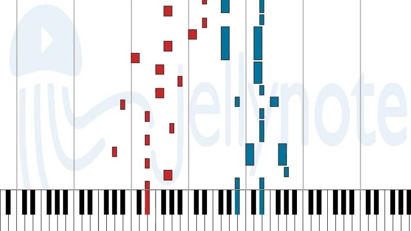 ноты Sheet Music - Akkan berry berry - Ichigo Mashimaro