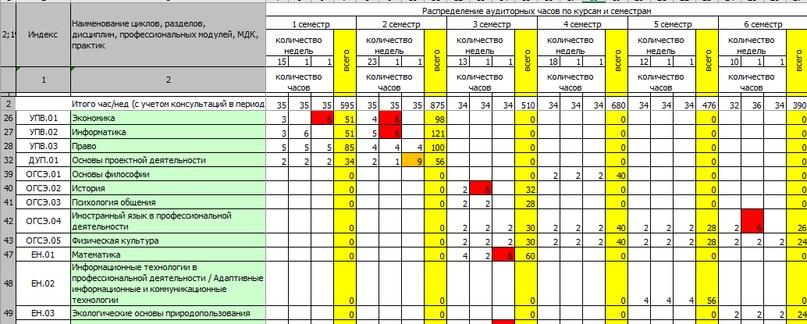 Как составить учебный план для единого расписания на семестр, изображение №11