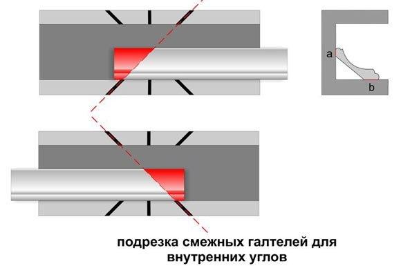 Как запилить потолочный плинтус: правильная обработка углов плинтуса, методы и инструменты, изображение №5