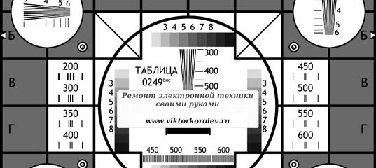 Самоделкин | ВКонтакте
