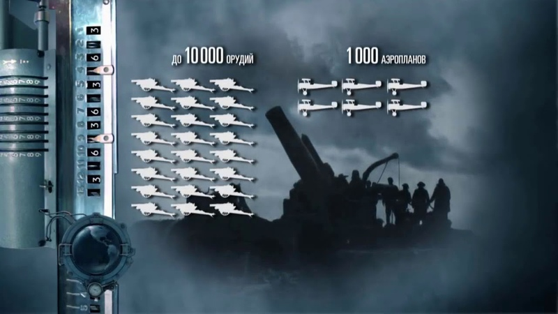 битва на Сомме (1 июля-18 ноября 1916)