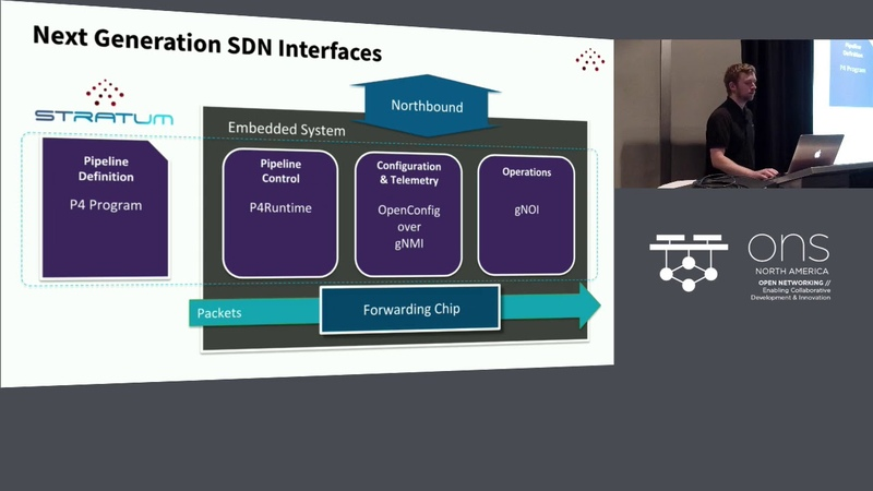 NG SDN Stratum P4 Project Update ONOS NG New Project Launch Google's Use of Stratum P4Run