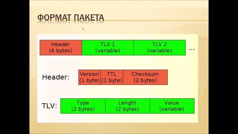 Протокол CDP - Обзор и настройка