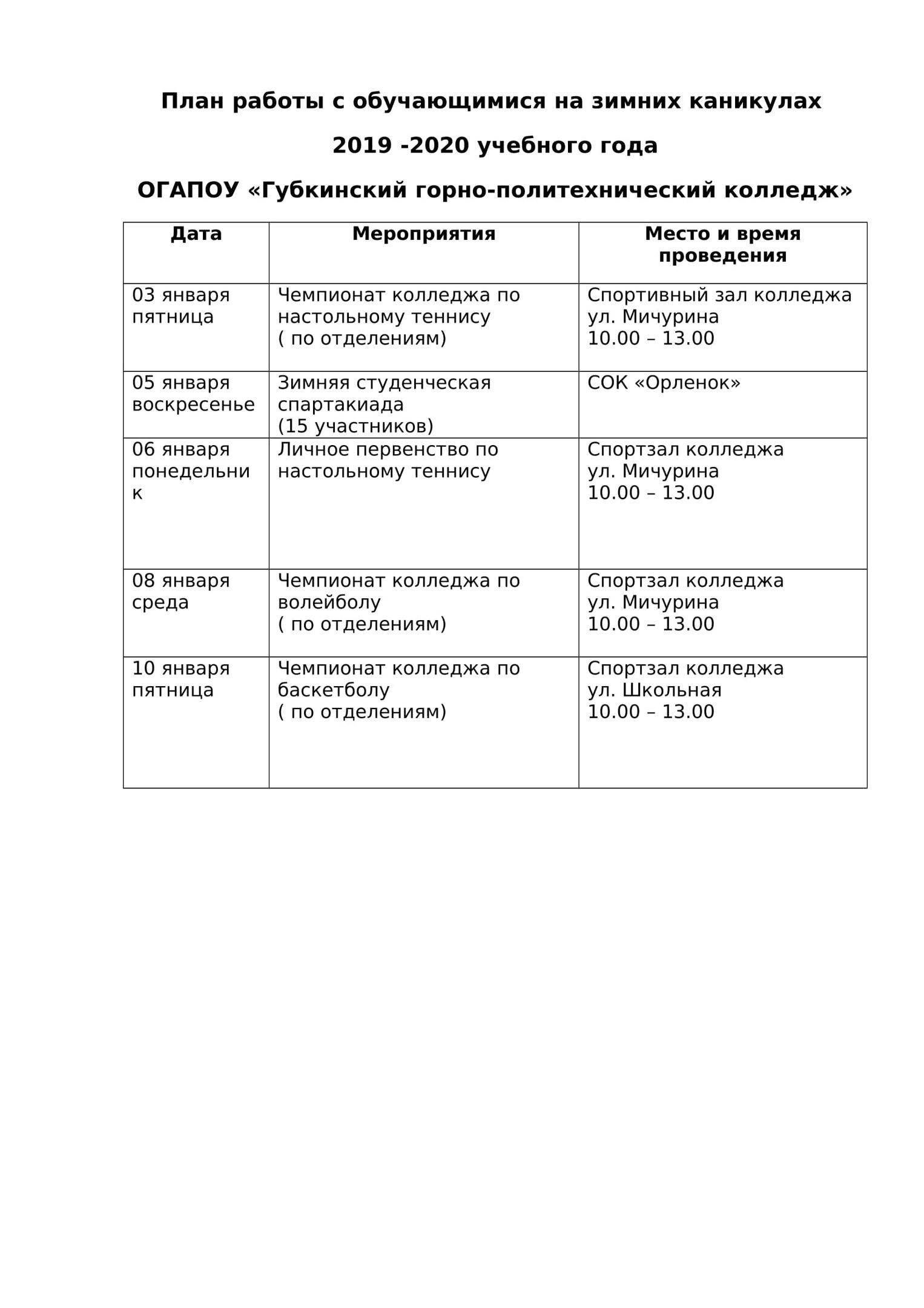 План работы с обучающимися на зимних каникулах  2019 -2020 учебного года ОГАПОУ «Губкинский горно-политехнический колледж»