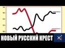 Нарисовал нам Путин новый Русский Крест