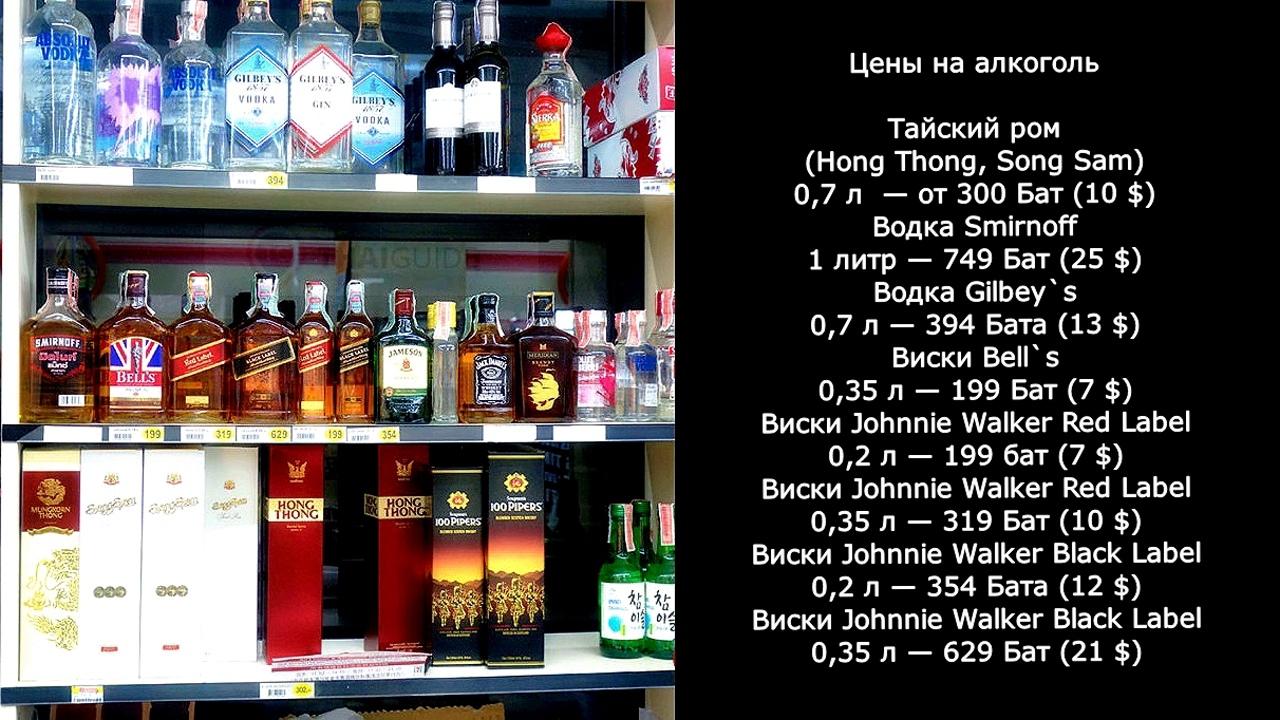 Цены на продукты и еду в Таиланде.  HBY1LXakZ7k