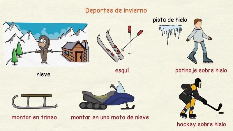 Aprender español: Deportes de invierno y aventura (nivel avanzado)