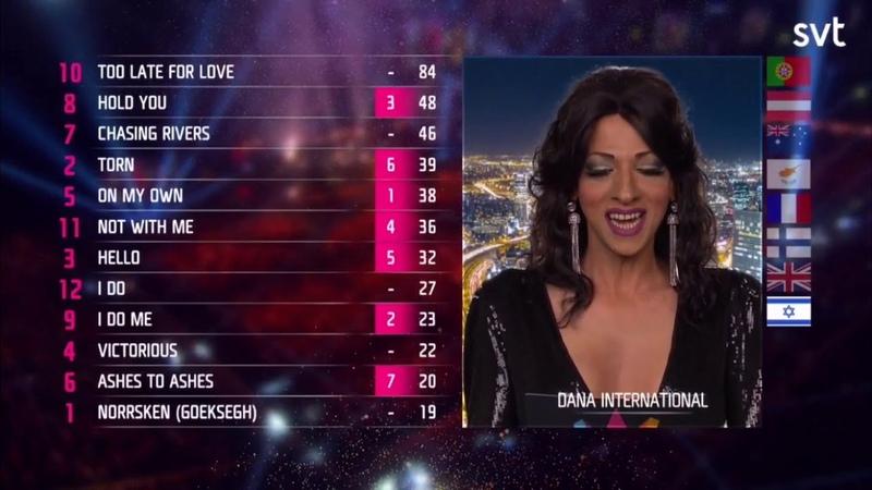 Dana International at Sweden's Melodifestivalen gives the 8 10 and 12 Duz Pua