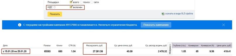 [Кейс] Яндекс.Директ для кредитных брокеров. Как получить в 3 раза больше заявок, изображение №21