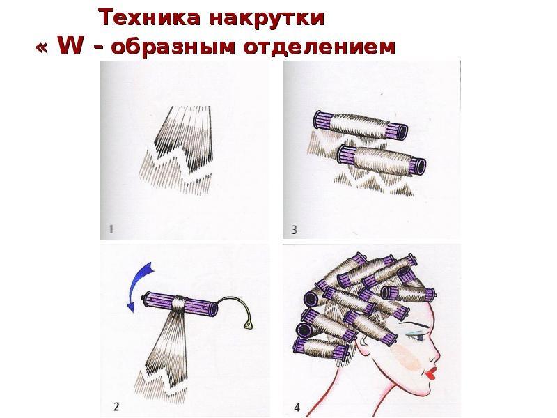 Секреты мастера парикмахера — техники распределения коклюшек при химической завивки волос., изображение №8