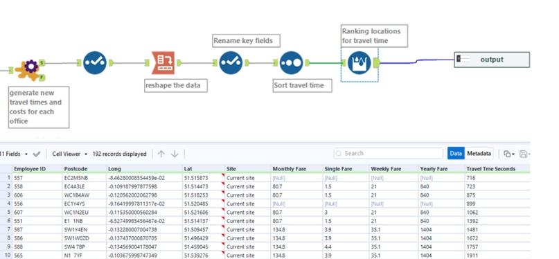 Пример полученных данных после настройки инструмента матрицы времени в пути