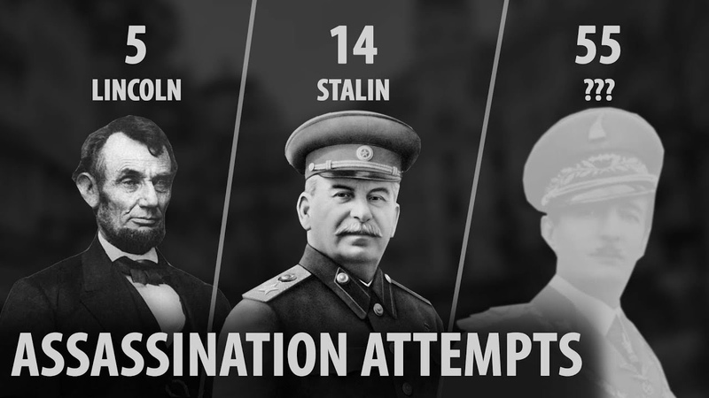 Top People With Most Assassination Attempts