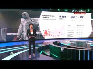 Телеведущая НТВ в прямом эфире заявила, что в России 40 000 тыс. погибших от КоронаВируса....