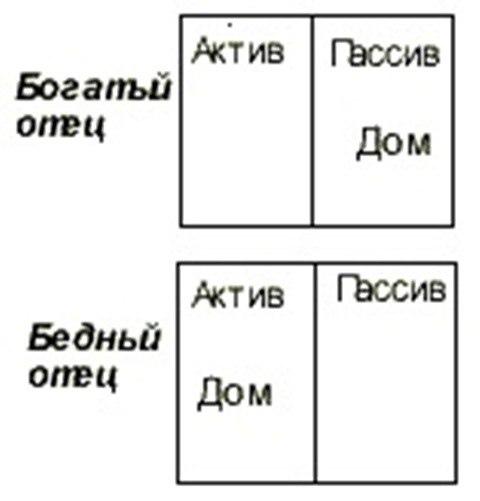 Ris 9 Diagramma Illyustriruet Raznicu V Vospriyatii Vkontakte