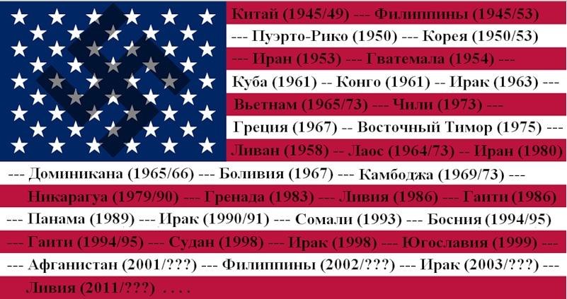 Участие США в военных конфликтах