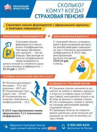Пенсионный фонд гатчина личный кабинет официальный сайт пенсия в чехии минимальная