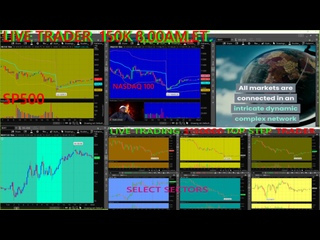 LIVE STREAMED SEPT 9TH. WE TRADE Liquid CME FUTURES, Currencies, Commodities, Bonds, Stocks and ETFs.