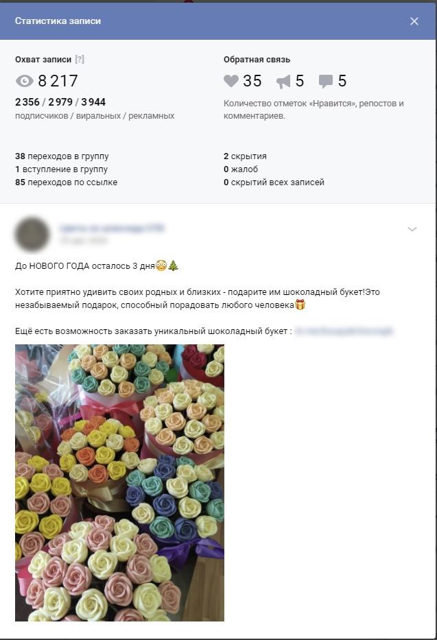Кейс: 70 заказов в день для шоколадных букетов, изображение №13