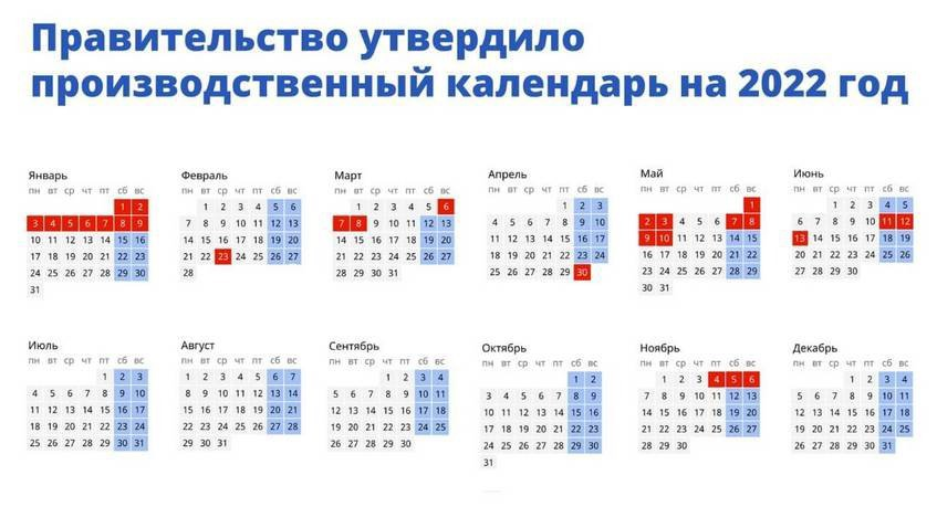 Правительство России утвердило производственный календарь на 2022 год, сообщает «360».