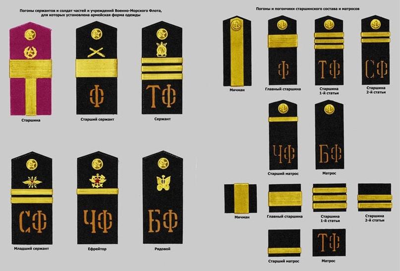 6 января 1943 г. 78 лет назад в СССР введены погоны для личного состава Советской Армии.