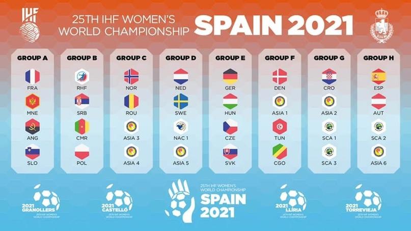 ЧМ-2021. Последним шаром — в европейскую компанию. Россиянки узнали соперниц по следующему топ-турниру, изображение №1