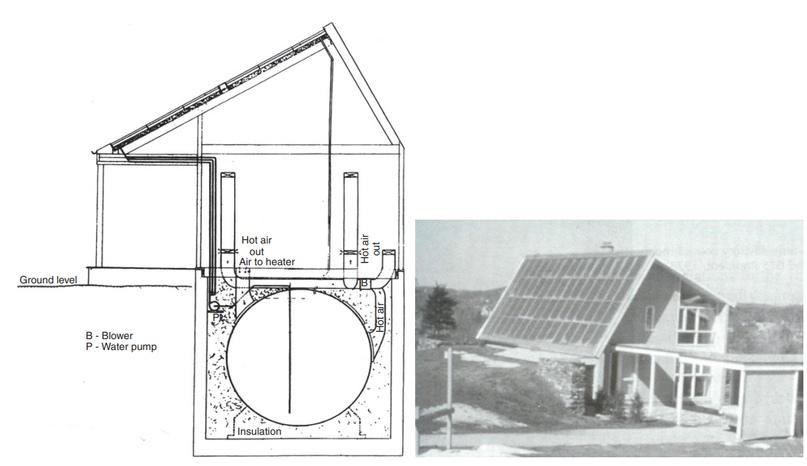 История тепловой солнечной энергетики, изображение №9