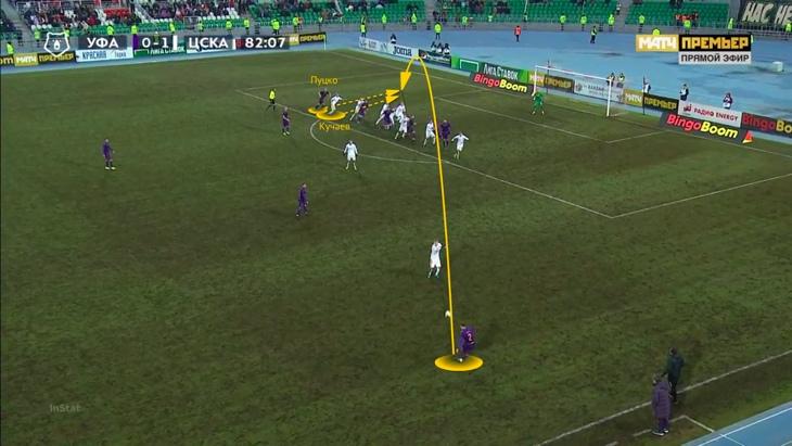 Разбор стандартов РПЛ в первой части сезона, изображение №25