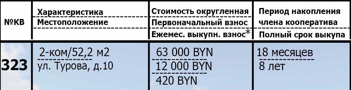 323 квартира в рассрочку. Подробности покупки